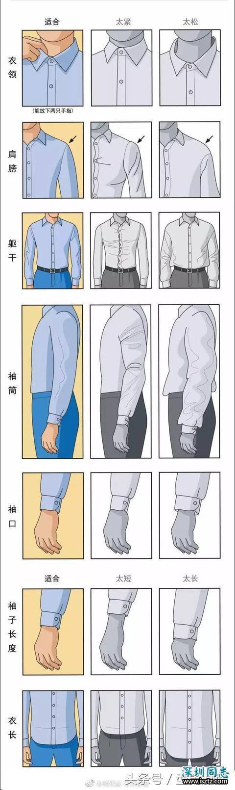 """如何挑选正装衬衫——漫谈男士正装衬衫的那些个""""讲究"""""""